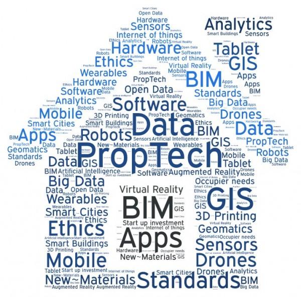 PropTech Landschaft. Status Quo.