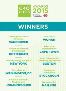 Nachhaltige Megastädte