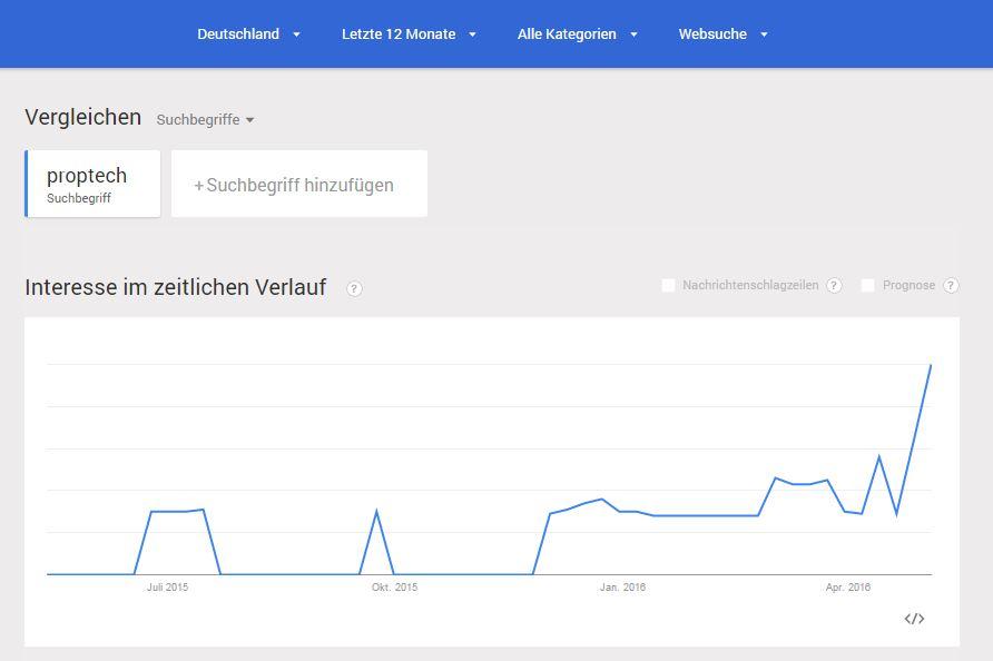 proptech_google