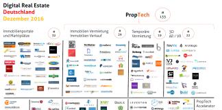 PropTech Deutschland Dezember 2016
