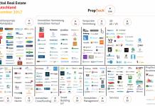 PropTech Deutschland November 2017 Immobilien Tech