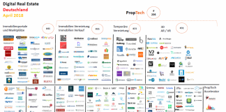 Immobilien Technologie PropTech Startup Bau Construction April 2018