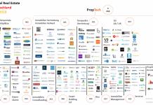 PropTech-Startups-Mai-2018-Immobilien-Tech-IoT-Blockchain-Smart Building-Gewerbe-Digital-CRE-Real Estate