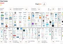 PropTech ConTech Startups Deutschland Juli 2018 IoT 3D VR AR Immobilien Tech