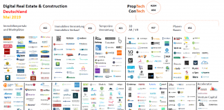 digital real estate construction mai 2019 proptech contech