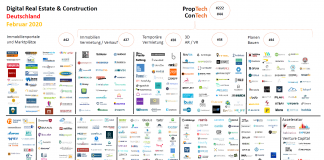 PropTech ConstructionTech Februar 2020 Digital Real Estate Germany