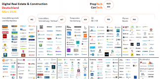 Digital Real Estate März 2020 proptech contech